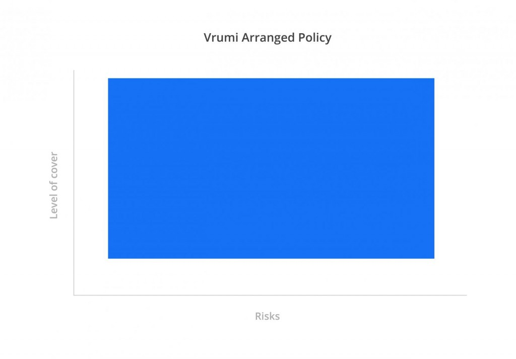 insurance-graph-01